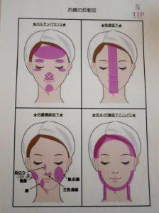 顔の反射区